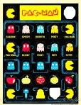 Pac man. Stickers from 1980